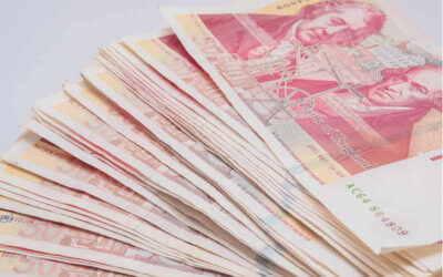 Business Loans – Understanding evolving terminology